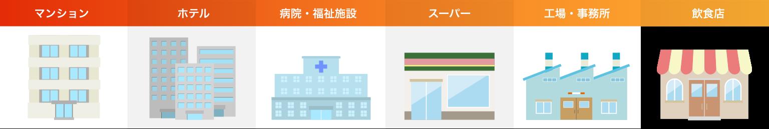 マンション、ホテル、病院・福祉施設、スーパー、工場、事務所